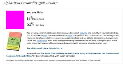 alpha female personality test