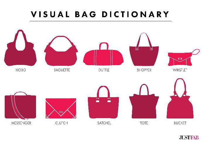 Ladies, what style of purse do you prefer?