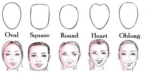 Which shape of faces do you prefer?
