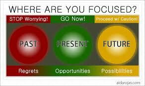 What does your mind usually focus on : Past, Present or Future?
