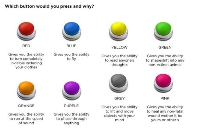 Which button would you press?
