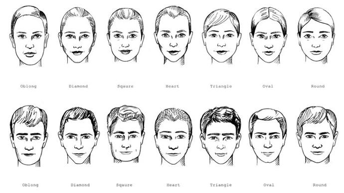 Which face shape is the most attractive to you (see picture for reference)?