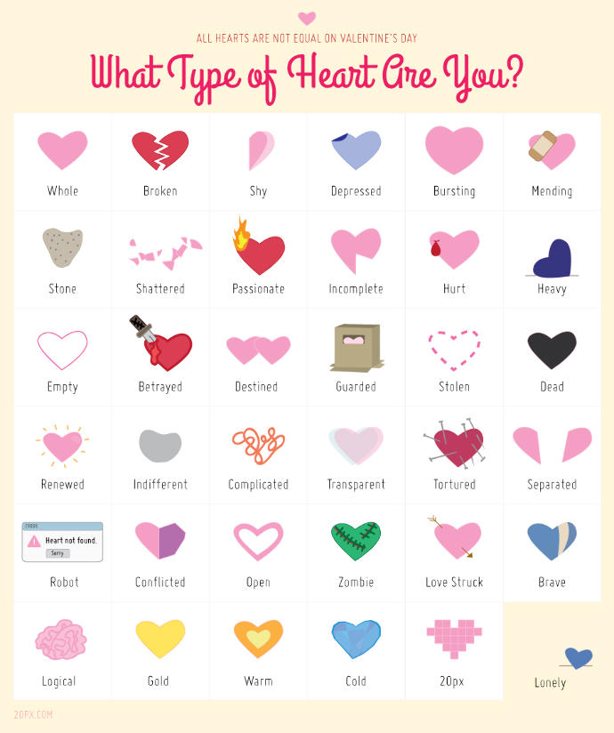 Which one of these HEARTS best describes yours?