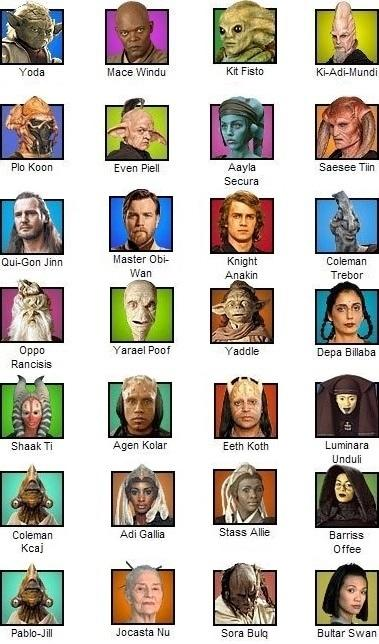 Out of the Jedi Council/Order, which is your favorite Jedi character?