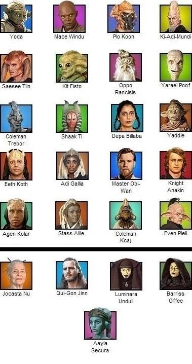 Out of the Jedi from the Prequels in the Jedi Council and/or Order, which is your favorite?