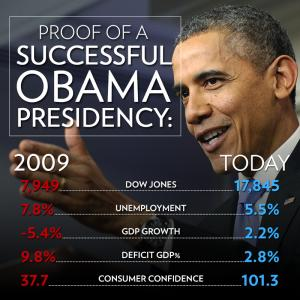 Americans, Is Obama a successful president ?