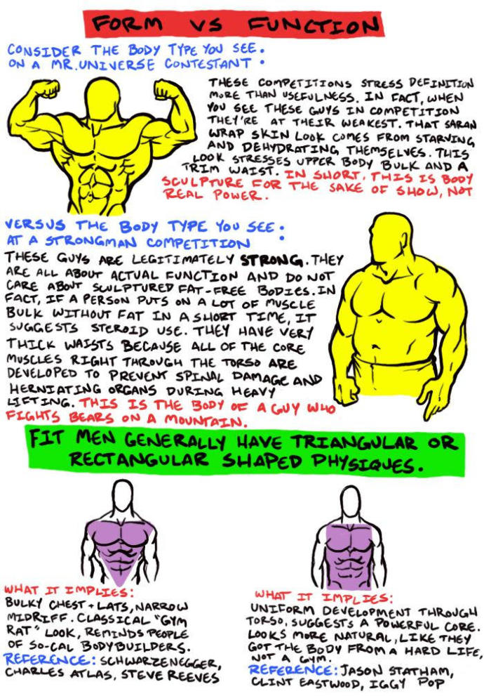 What is it like to be inflated, but hardly have any upper body strength?