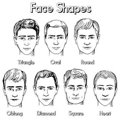 What is my facial shape?