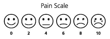 What is the worst pain you have ever been in?