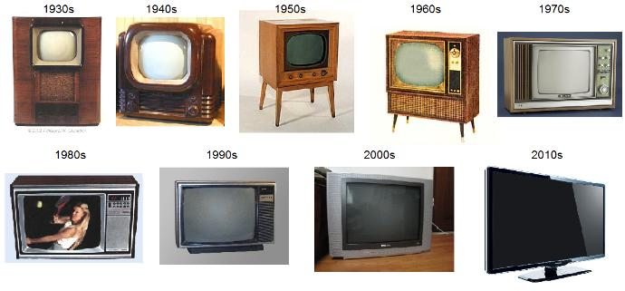 what do you think the next step in TV sets will be?