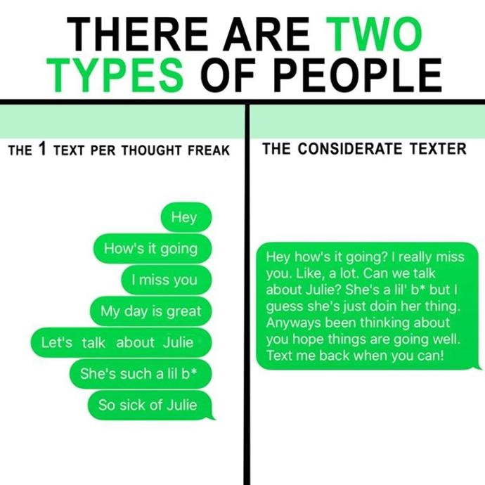 Which type of texter are you?