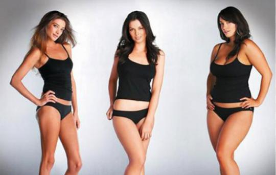 Which body type do you feel is the sexiest?