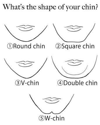 What is my chin shape?