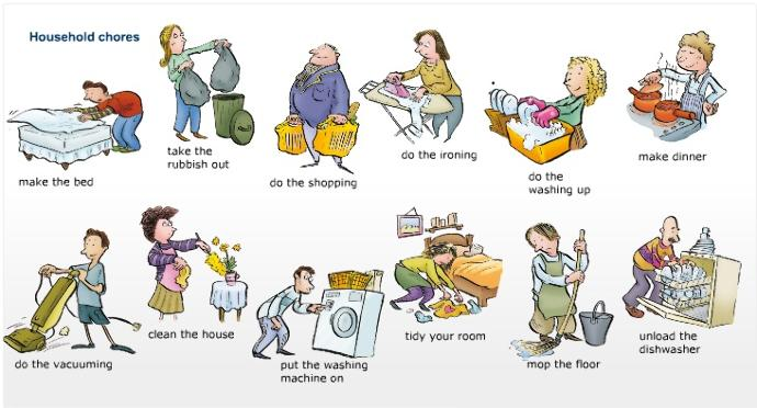 Which HOUSEHOLD chore do you dislike the most?