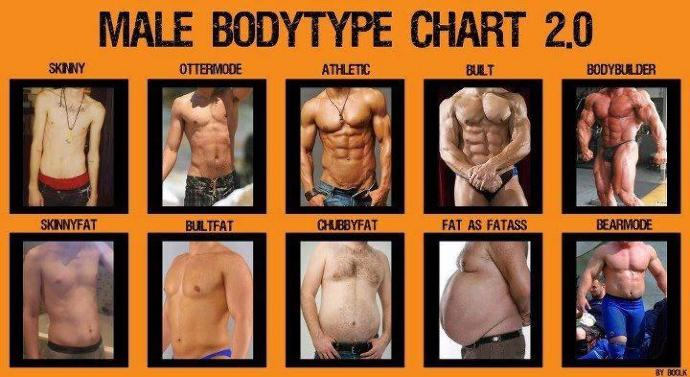 Girls, which one has the sexiest body (pics) :/ :) :P?