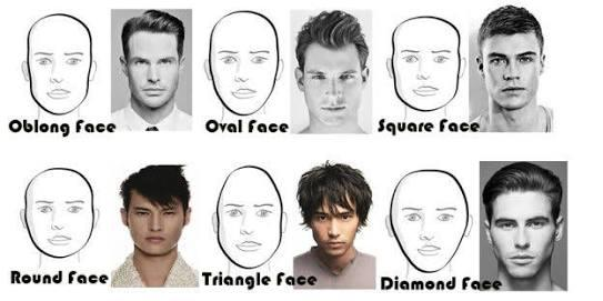Girls, Which face shape do i have...?