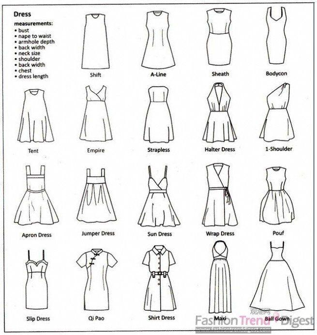 Girls, favorite type of dress?