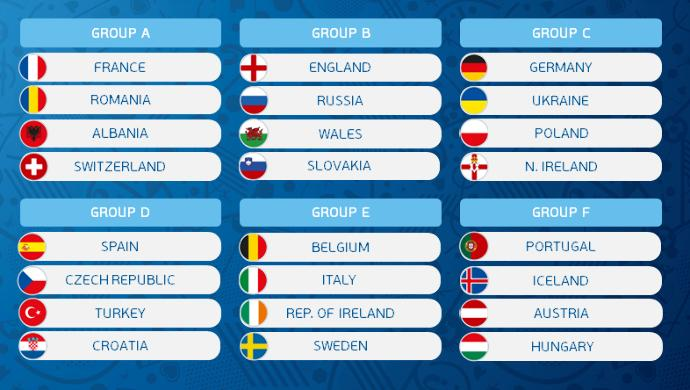 Are you excited for the UEFA Euro 2016?