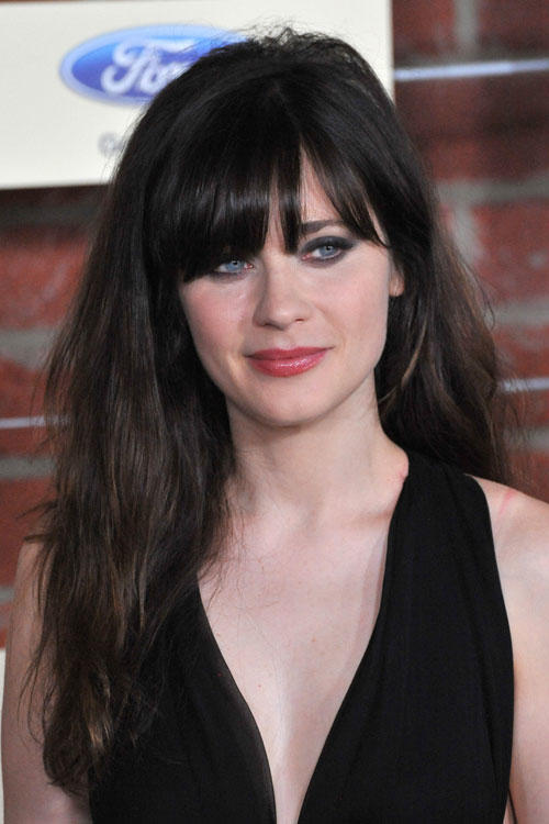 Do you think bangs look cute on girls?