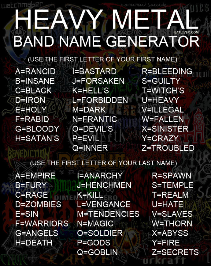 What is your Band Name ?