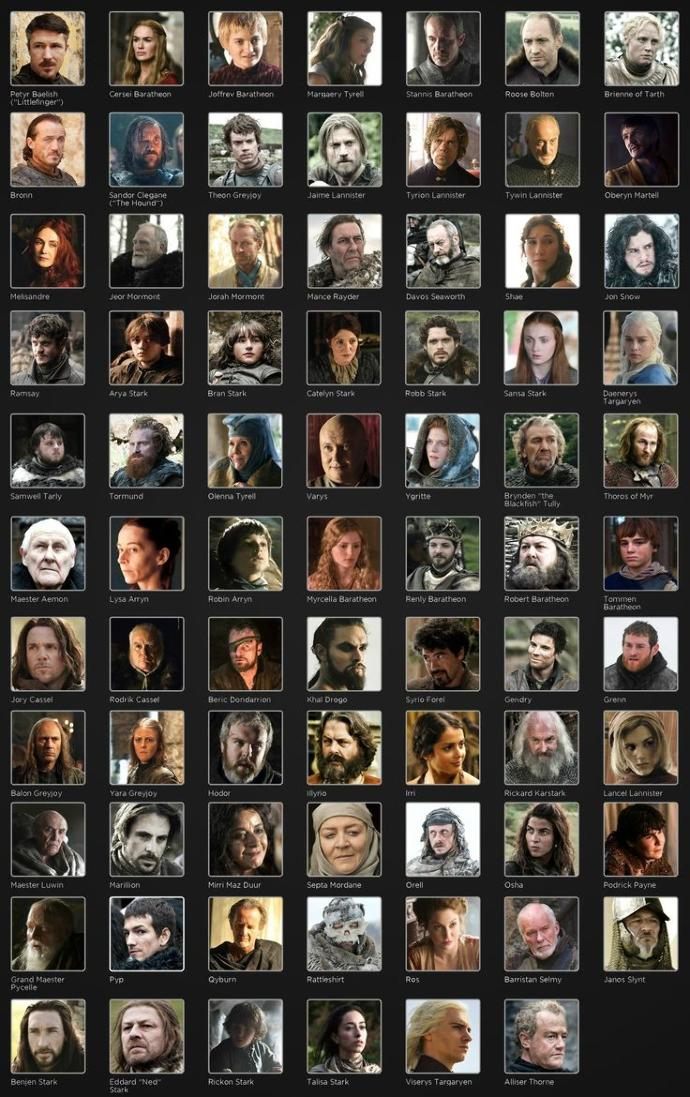 which game of thrones character is your favorite ?