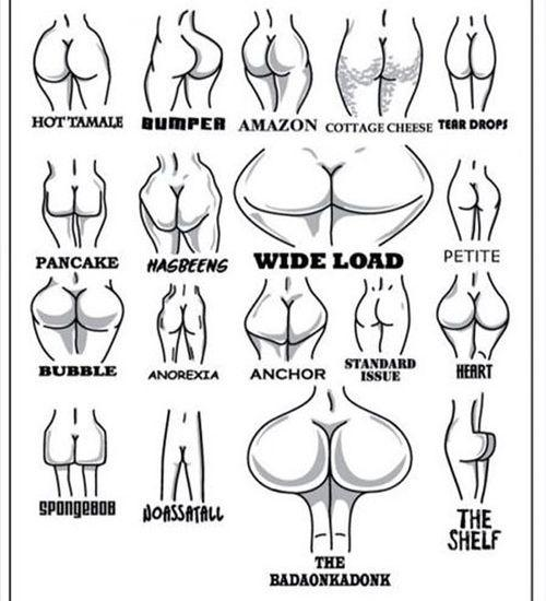 Girls AND Guys, What Type Of Booty Do You Have?