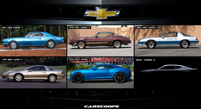 What is your favorite generation of the Chevrolet Camaro?