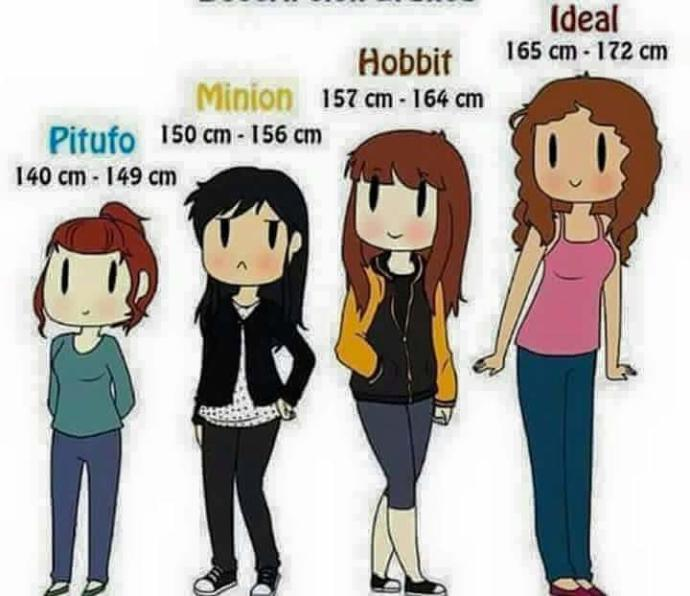 Girls, which one are you?