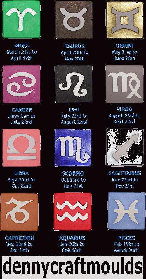 Do you take the zodiac signs into consideration when dating? Has it proven to be true with your partners in the past or present?
