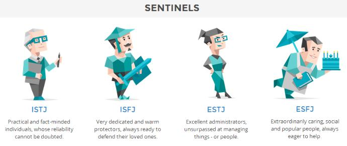 Enfj intj dating type 6