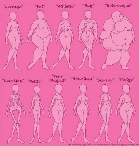 Which of the female body types are you/are you attracted to?