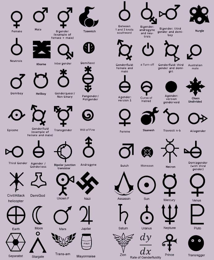 What gender do you identify as?