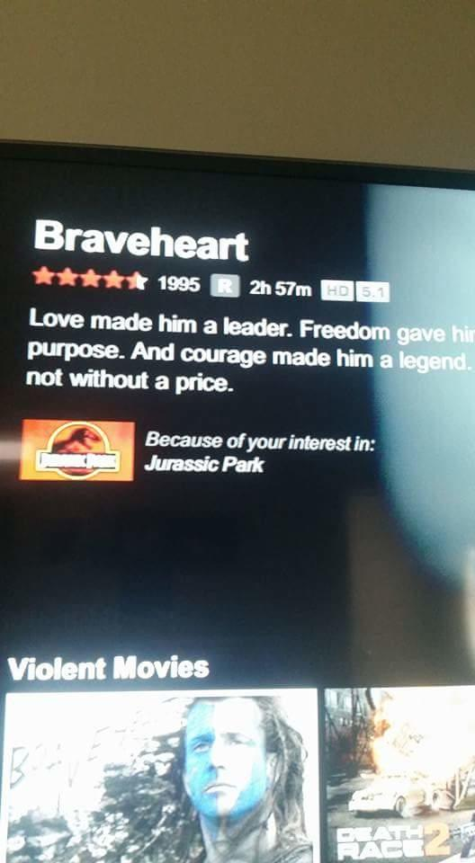What is the relation between Jurassic Park and Braveheart?