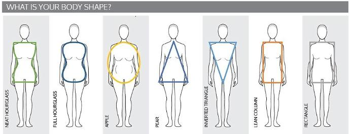 Guys, what's your favorite body shape in girls?