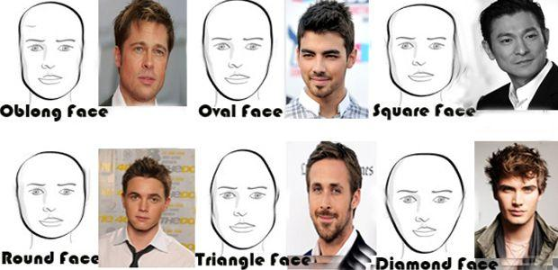 Girls, Which face shape is most attractive to you?