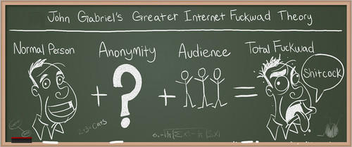 Do you agree with this theory about people on the Internet?