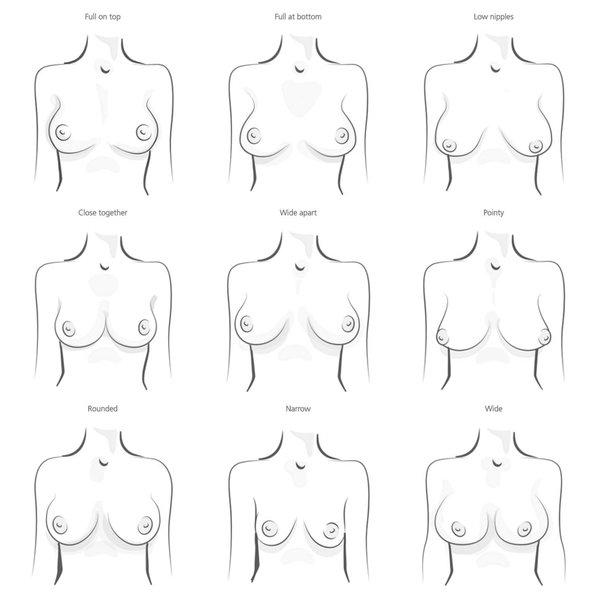 Girls, which type of breast do you have, are you happy with it?