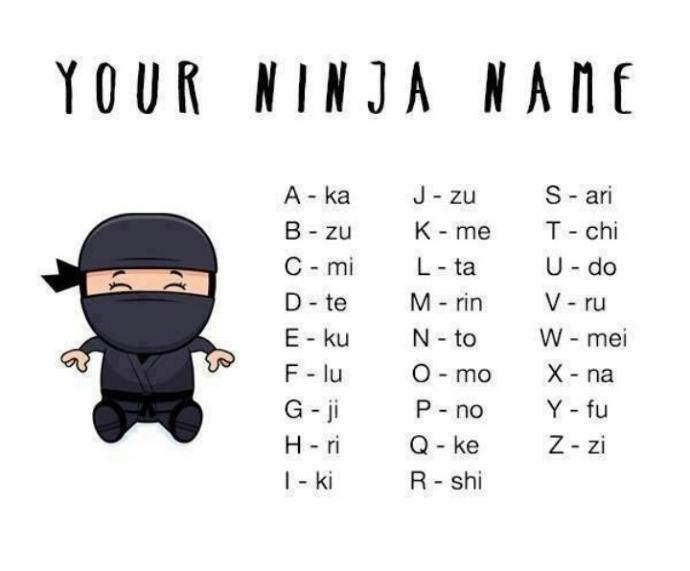 What is your ninja name?