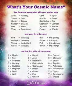What's your Cosmic name (QUIZ)?