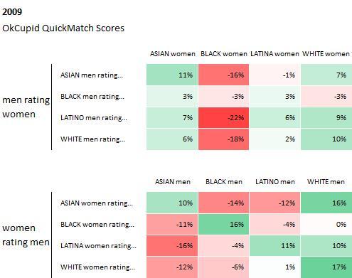 ARE BLACK MEN BEING DEGRADED? ?