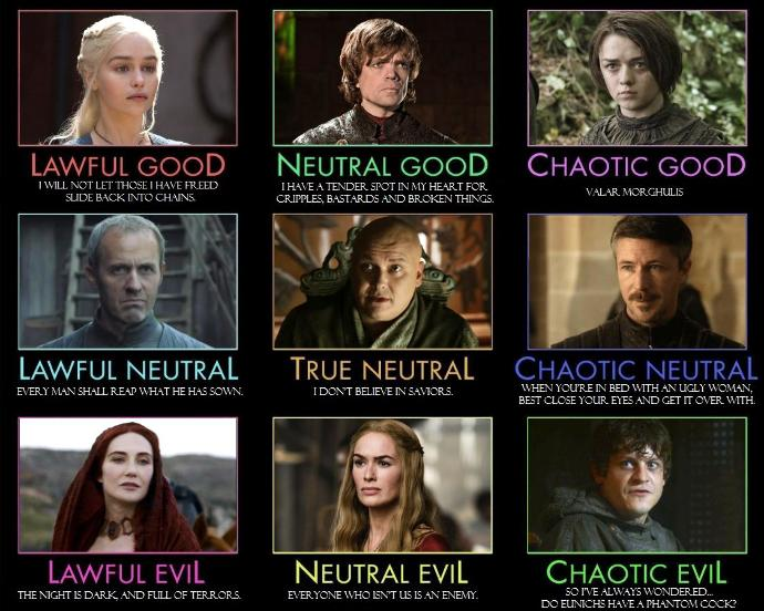 What is your moral alignment? Are you good, neutral or ...