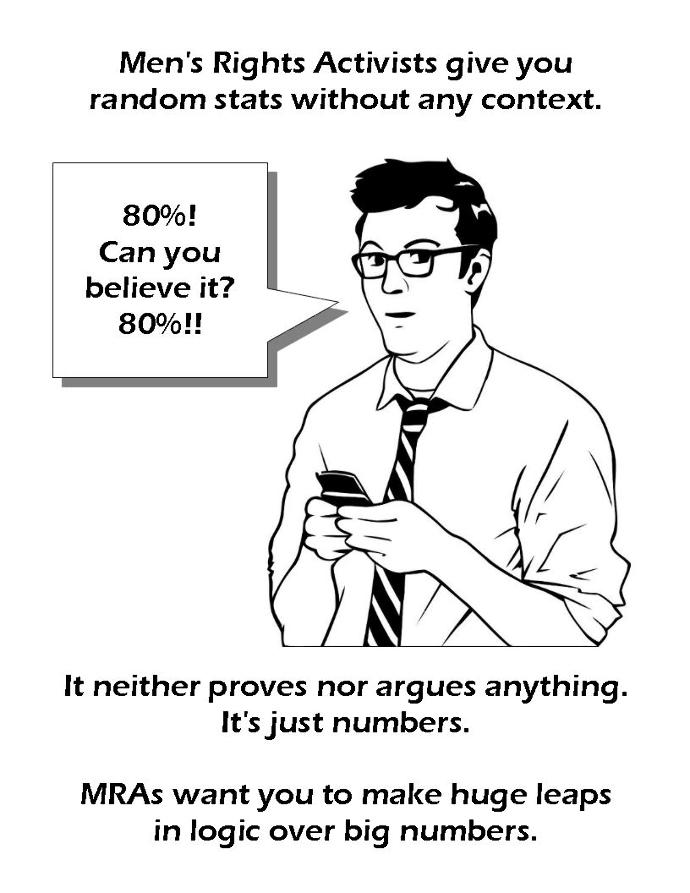 Aren't men's rights activists (MRA) memes so true and funny?