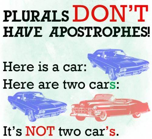 Do you know when to use an apostrophe and when to use a plural?