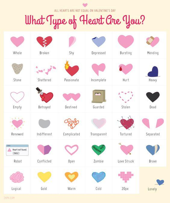 Which HEART sums you up ?