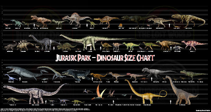 What is your favorite Dinosaur?
