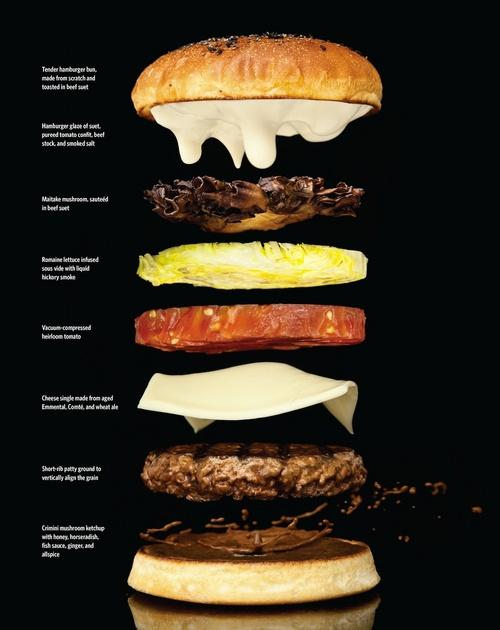Which of these burger topping do you like best?