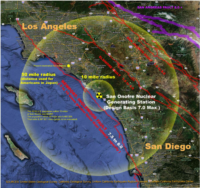 Who else is in los Angeles and are you ready for that supposed 7.0 earthquake?