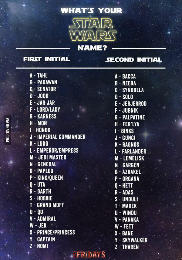 What's your Star Wars name?