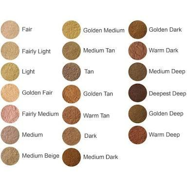 Gager's, what is your skin tone color?