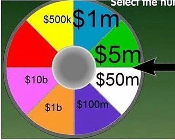 Would you spin this wheel if landing on red means you get shot in the head?
